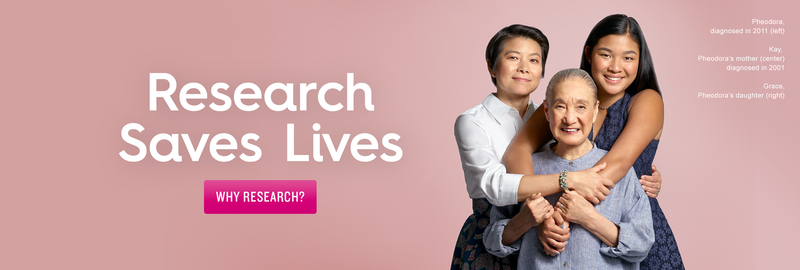 Research Saves Lives
